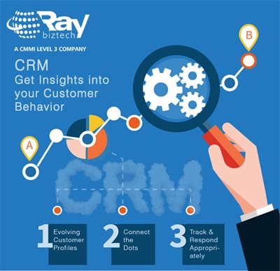 effective Customer Relationship Management process